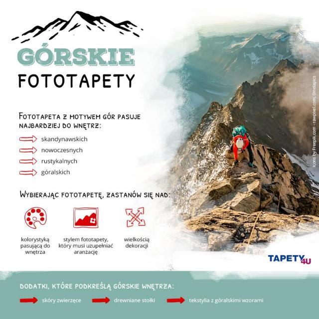 fototapety, artykuł partnerski